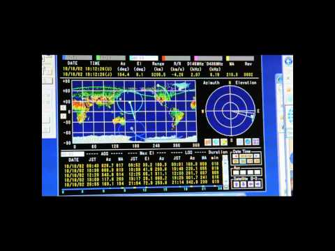 Ham Radio Automatic Satellite tracking system