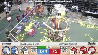 Qual 5 - 2017 Las Vegas Regional
