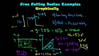 Free Falling Objects Problems