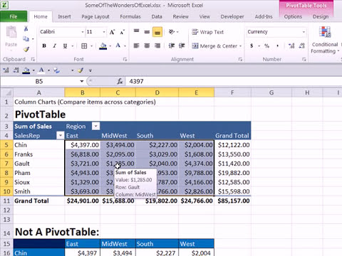 Tour Of Excel: Formulas, Formatting, Sort, Filter, PivotTables, Charts, Keyboards
