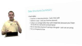 Data Structures Summary
