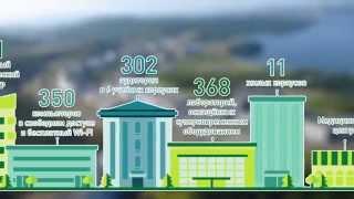 Имиджевый ролик о ДВФУ
