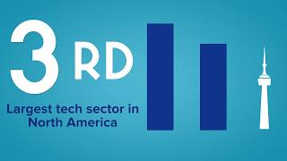 Meet in Toronto: Technology Sector