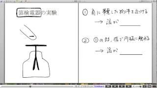 高校物理解説講義:「電場中の物体に生じる変化」講義3