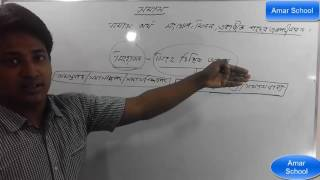 সমাস // Somas @ Bangla 2nd Paper Full Lecture by Azad Sir @ Amar School