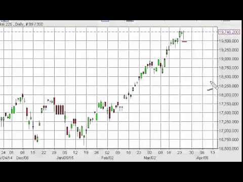 Nikkei Technical Analysis for March 26 2015 by FXEmpire.com