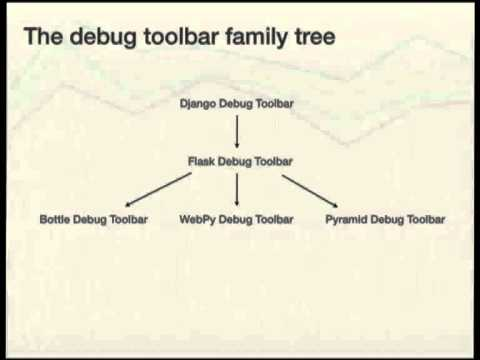 Image from How do debug tool bars for web applications work? by Graham Dumpleton