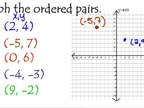 ordered pair – Dictionary definition of ordered pair | Encyclopedia ...