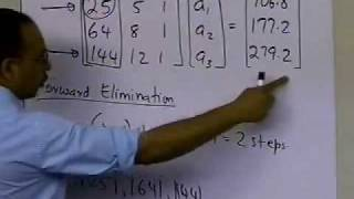 Gaussian Elimination with Partial Pivoting: Example: Part 1 of 3 (Forward Elimination)