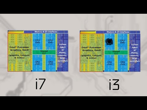 Из-за чего производители чипов урезают свои процессоры?