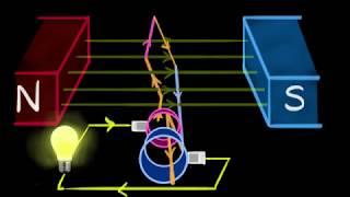 Electric generator (A.C. & D.C.)