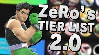 ZeRo's Super Smash Bros. Ultimate 2.00 TIER LIST & ANALYSIS - Part 1