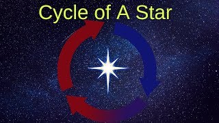 The Life Cycle of a Star | Neil deGrasse Tyson Bio