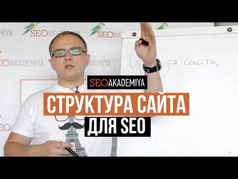 Структура сайта для SEO. Павел Шульга (Академия SEO)