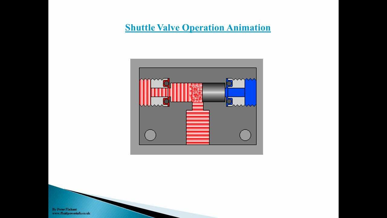 FPI suttle valve animationwmv  YouTube
