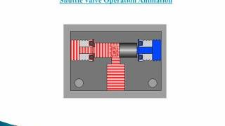 FPI suttle valve animation.wmv