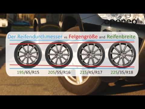 Der Reifenersatz ● Ratgeber Oponeo™