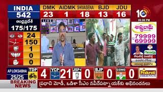 Special Analysis On AP Election Results 2019 | YSRCP Winning Reasons  News