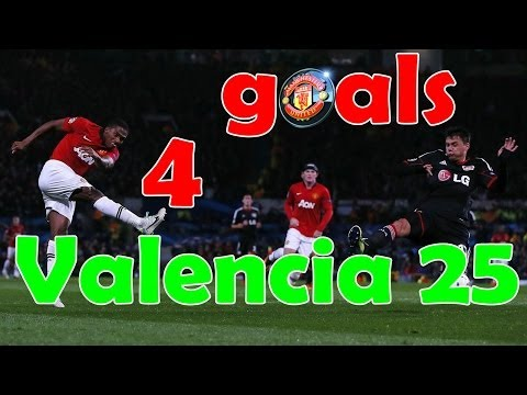 Antonio Valencia ● Top 4 Amazing Goals 2013/2014 || Video by TNL510
