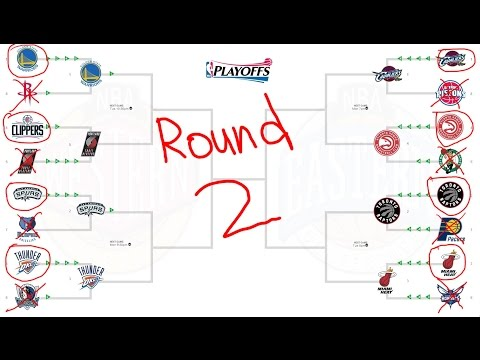 NBA Playoffs Predictions Round 2 (2016)