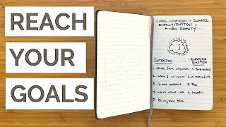 How to Become the Best Version of YOU: Vision, Goals and Daily Habits