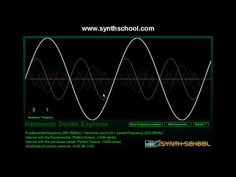 Overtones, harmonics and Additive synthesis