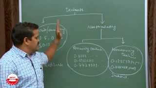 Class 9 Math Number Systems A Introduction, Rational, Irrational