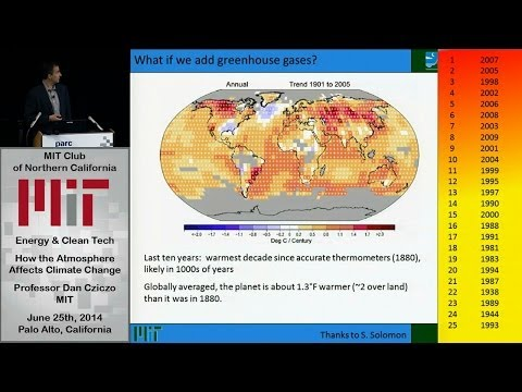 How the Atmosphere Affects Climate Change - Professor Dan Cziczo - MIT