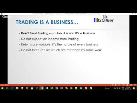 Steps to Successful Trading: #1 Understanding, Review of Past Recommendations and Markets Review