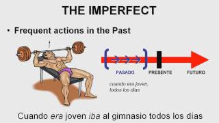 The Spanish Past: The Uses of the Imperfect (Part 2)