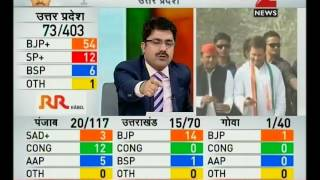 Assembly Election Results 2017: Counting of votes underway in five states