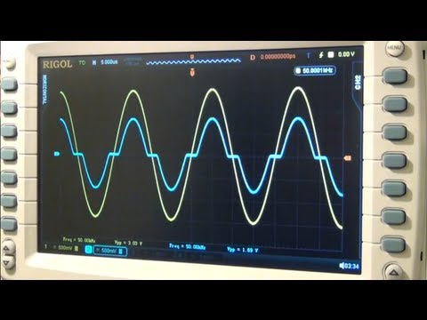 Tutorial on the Design and Characterization of Class-B and AB Amplifiers Music Videos