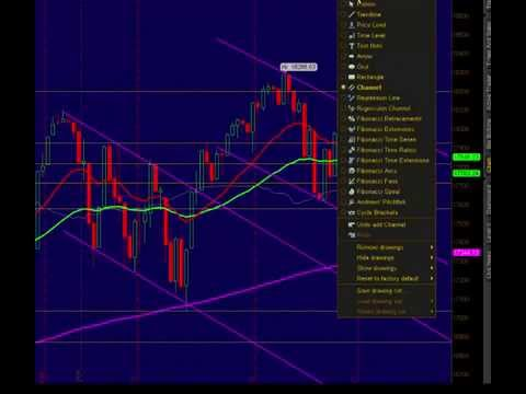 4/6/15 Market Analysis: Dow Support? GTN, CVOL, CPST, CNDO