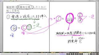 高校物理解説講義:「コンデンサー」講義8