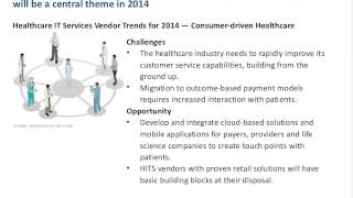 Know your Customer/Patient HITS Vendors Ready Clients for Consumer-Driven Healthcare