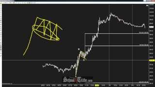 Trading with Flag Price Patterns; SchoolOfTrade.com