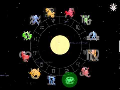Astrologia Los Signos Del Zodiaco Y Sus Caracter�sticas