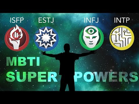 The 16 MBTI Types in a Horror Movie