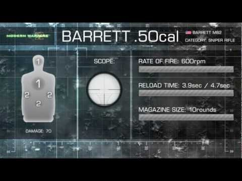 Barrett .50 Cal - Modern Warfare 2 Weapon Guide, Sniper Gameplay & Gun Revie