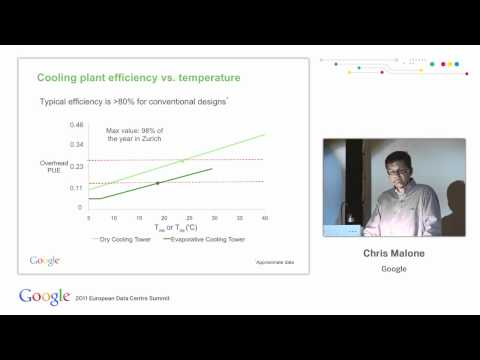2011 Data Center Efficiency Summit: Chris Malone | Google Inc.