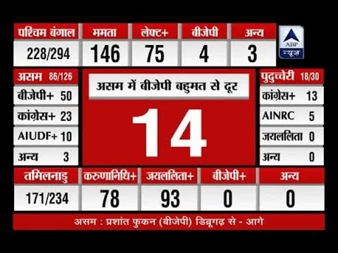 Assembly Election Results 2016: Know early positions of parties in 5 states