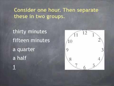 Aprenda a dizer as horas em inglês