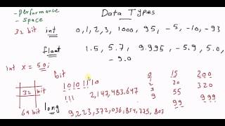Long & Double Data Types [كود مصري]