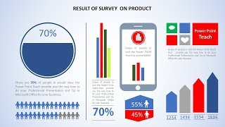 How to professional presentation in PowerPoint - result of survey