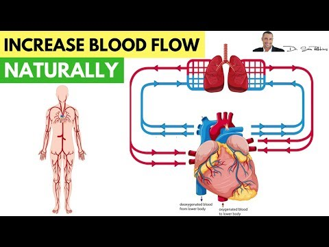 ❤️ How To Increase Blood Flow & Circulation Naturally