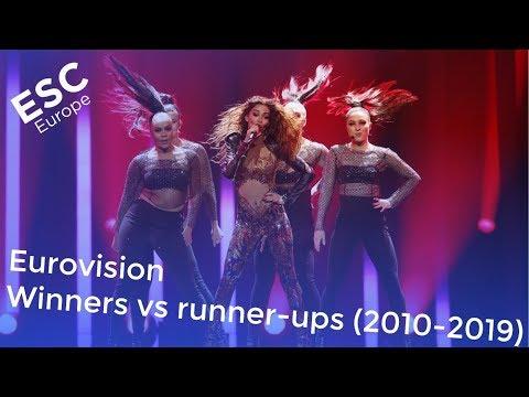 Eurovision - Winners vs runner-ups (2010-2019)