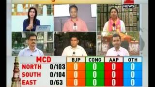 Delhi MCD Election Results 2017: Confident of BJP's win in civic polls, says Manoj Tiwari