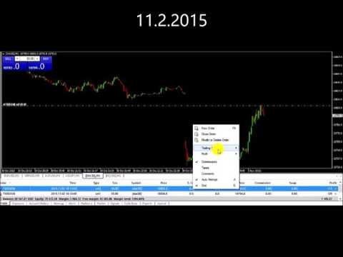 #82 Trading without losses 11 02 2015