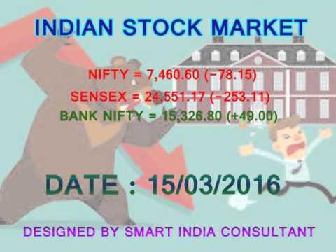 SENSEX, NIFTY, BANK NIFTY MARCH 2016 STATUS