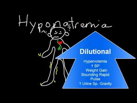 hyponatremia youtube